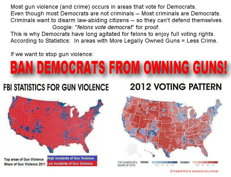 Ban Democrats from Owning Guns - Click for full view