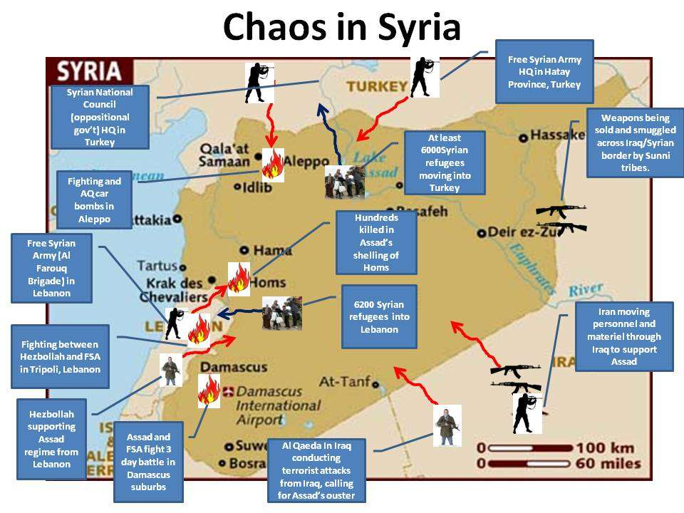 Chaos in Syria