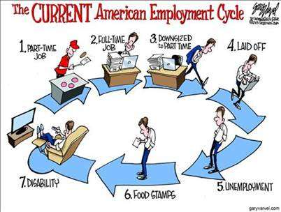 Current American employment cycle: entry-level jobs lead nowhere but down