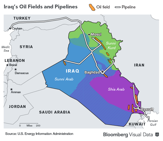 Iraq oil fields and pipelines