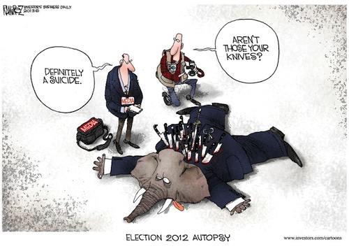 Media-assisted GOP suicide - with knives in the back